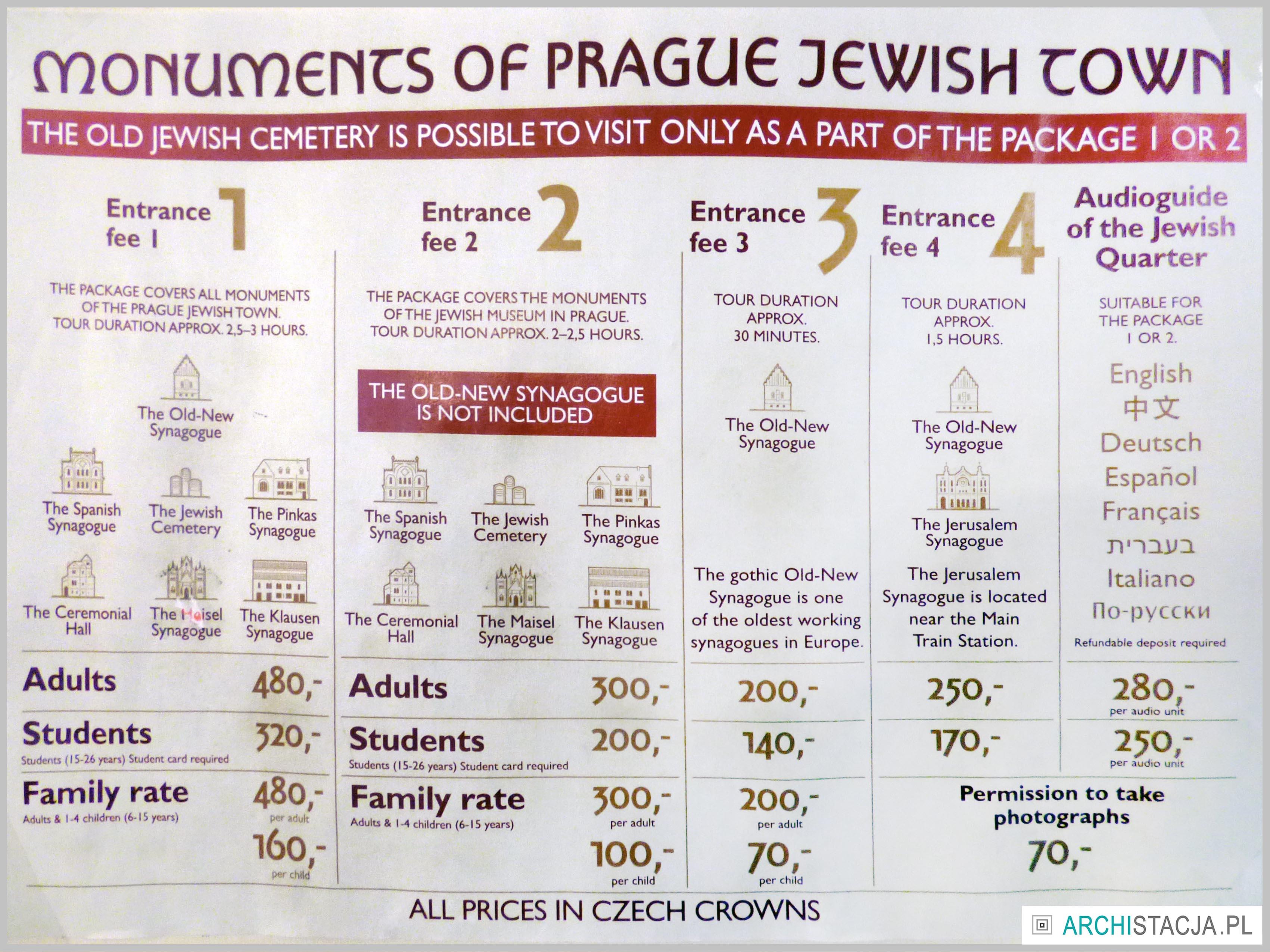 cennik synagogi