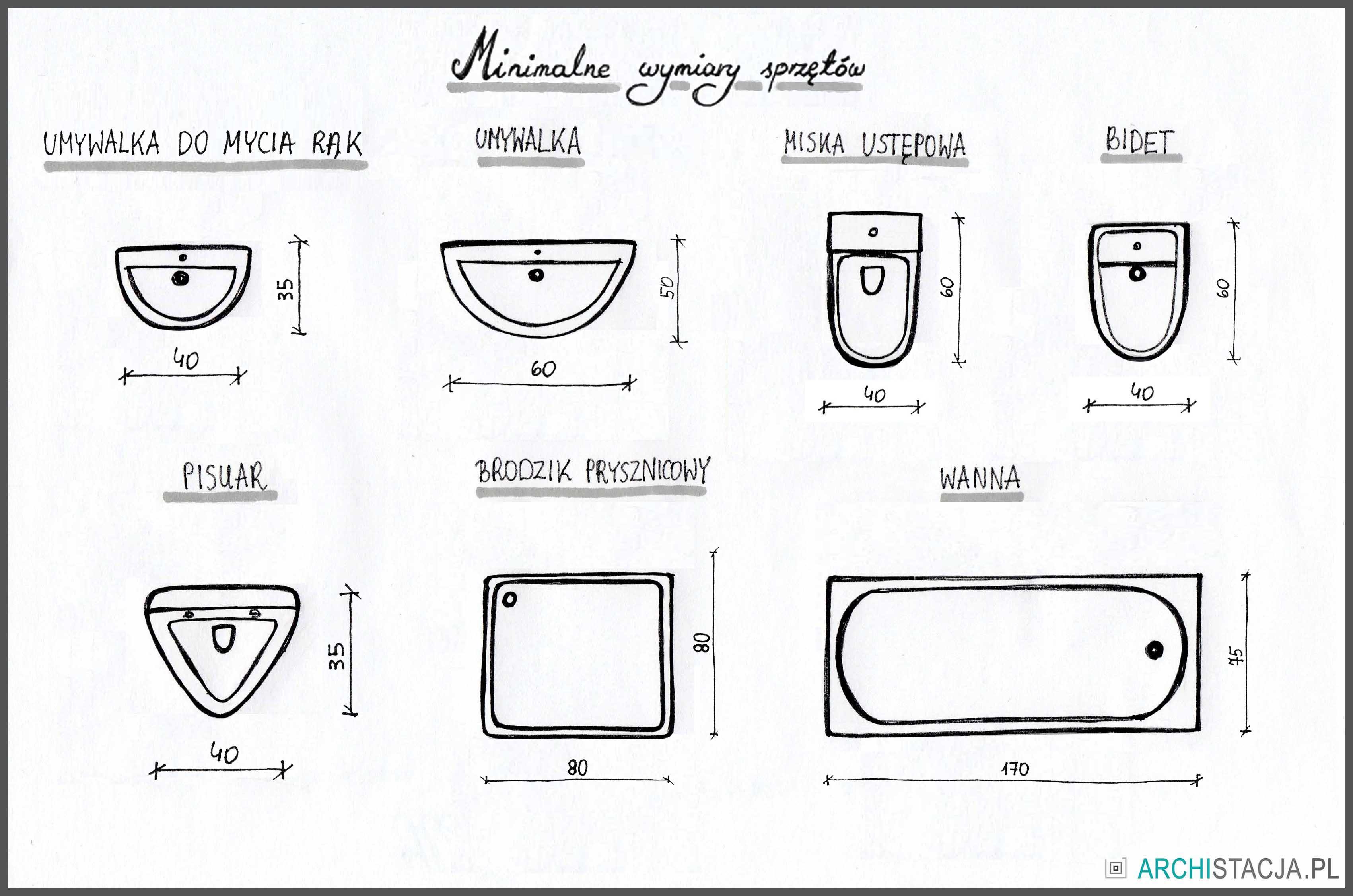 MIESZKANIE POD LUPĄ – łazienka idealna
