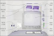 STACJA METAMORFOZA – nowoczesna sypialnia #25