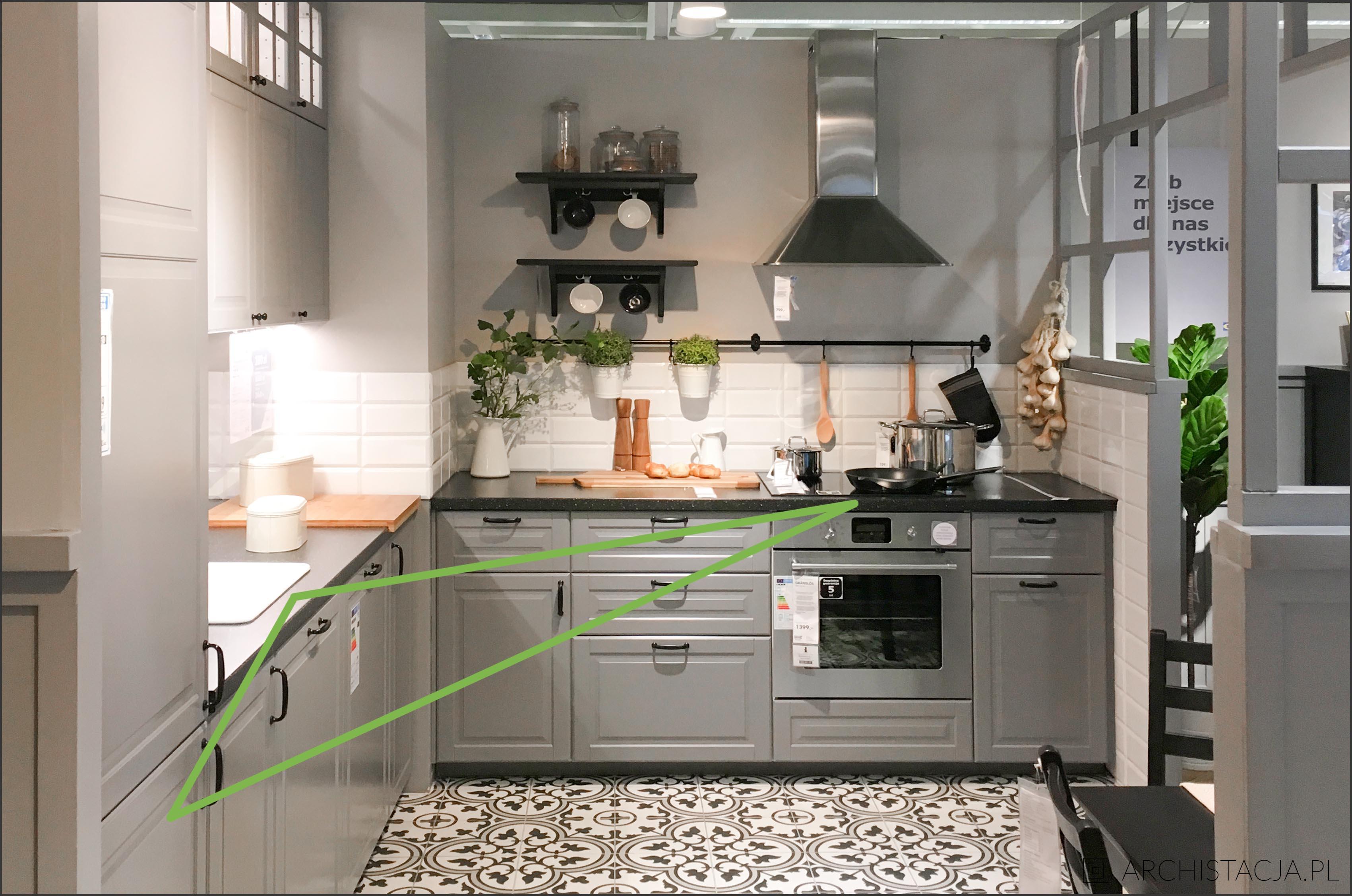 O co chodzi z tym trójkątem, czyli ciąg roboczy w kuchni